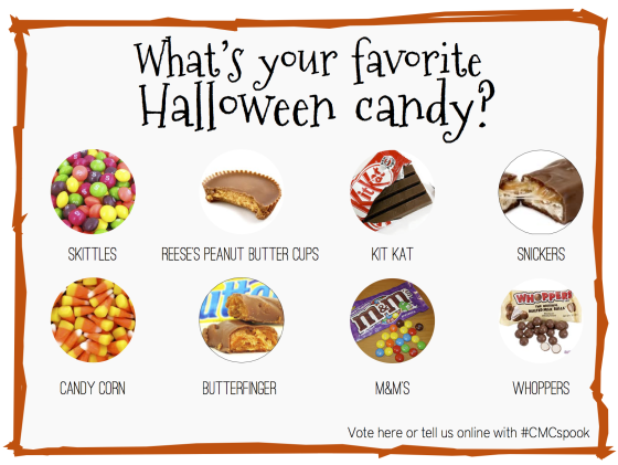 name the best halloween candy
