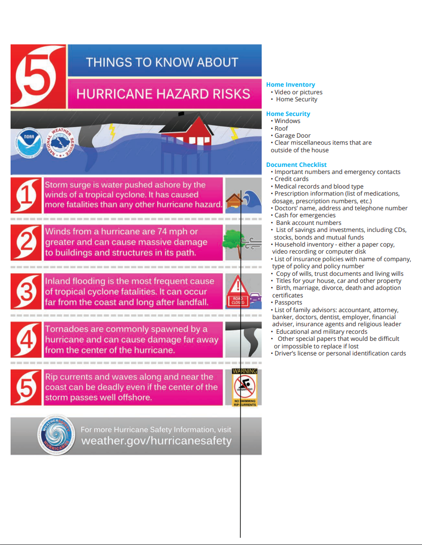 Hurricane Tips Page 3
